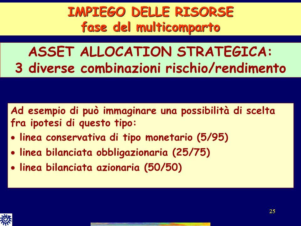 ASSET ALLOCATION STRATEGICA: 3 diverse combinazioni rischio/rendimento