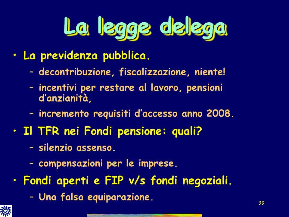 La legge delega La previdenza pubblica.