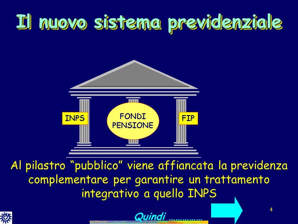 Il nuovo sistema previdenziale