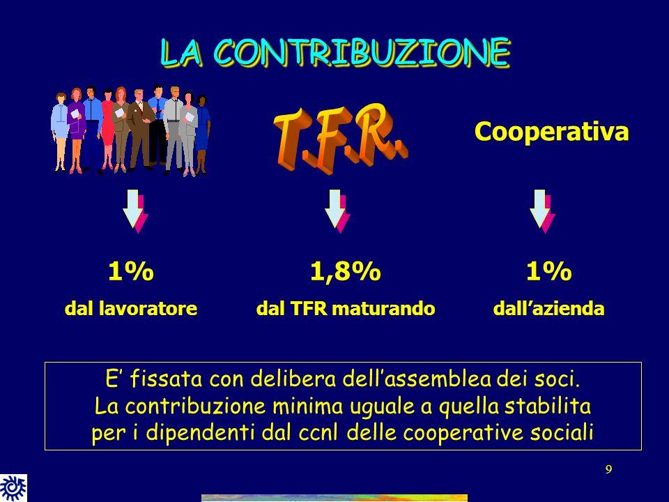 LA CONTRIBUZIONE T.F.R. Cooperativa 1% 1,8% 1%
