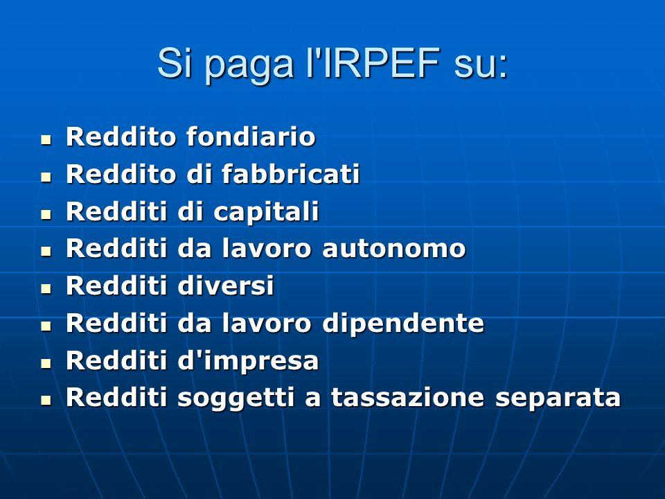 Si paga l IRPEF su: Reddito fondiario Reddito di fabbricati