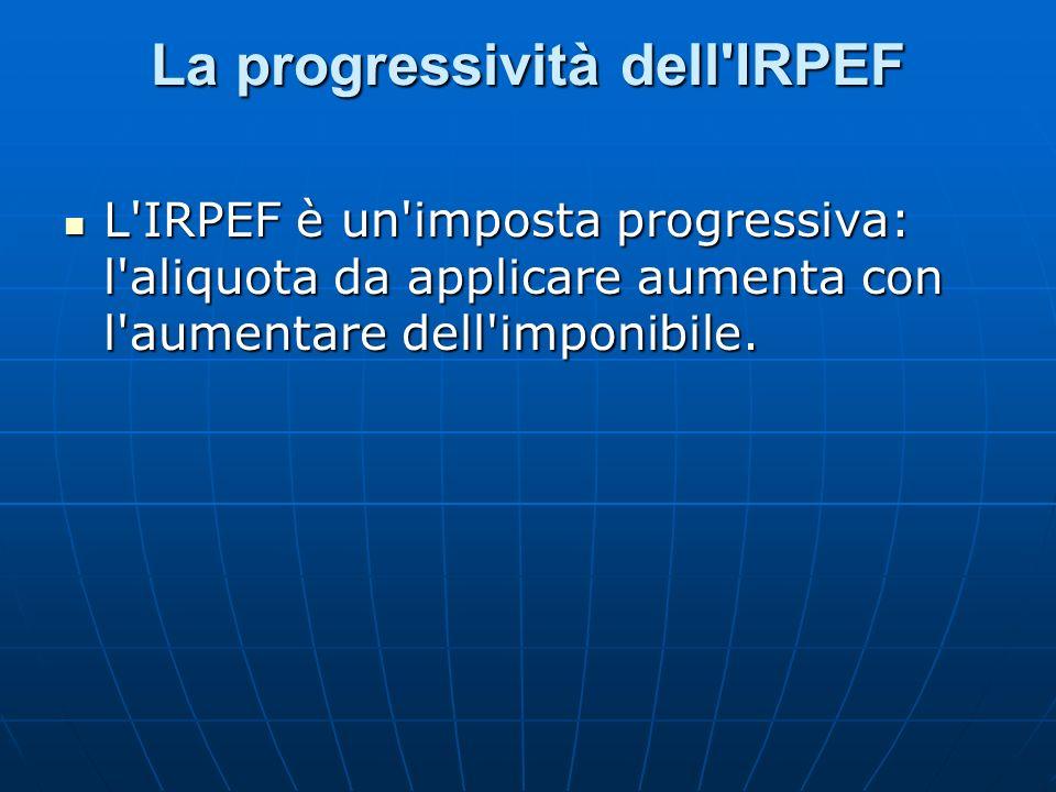 La progressività dell IRPEF