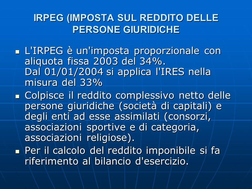 IRPEG (IMPOSTA SUL REDDITO DELLE PERSONE GIURIDICHE