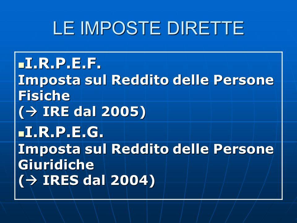 LE IMPOSTE DIRETTE I.R.P.E.F. Imposta sul Reddito delle Persone Fisiche ( IRE dal 2005)