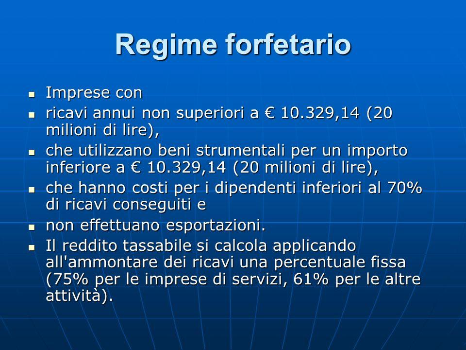 Regime forfetario Imprese con
