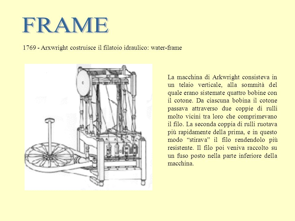 FRAME 1769 - Arxwright costruisce il filatoio idraulico: water-frame