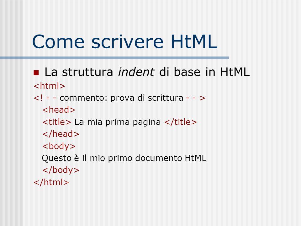 Come scrivere HtML La struttura indent di base in HtML <html>