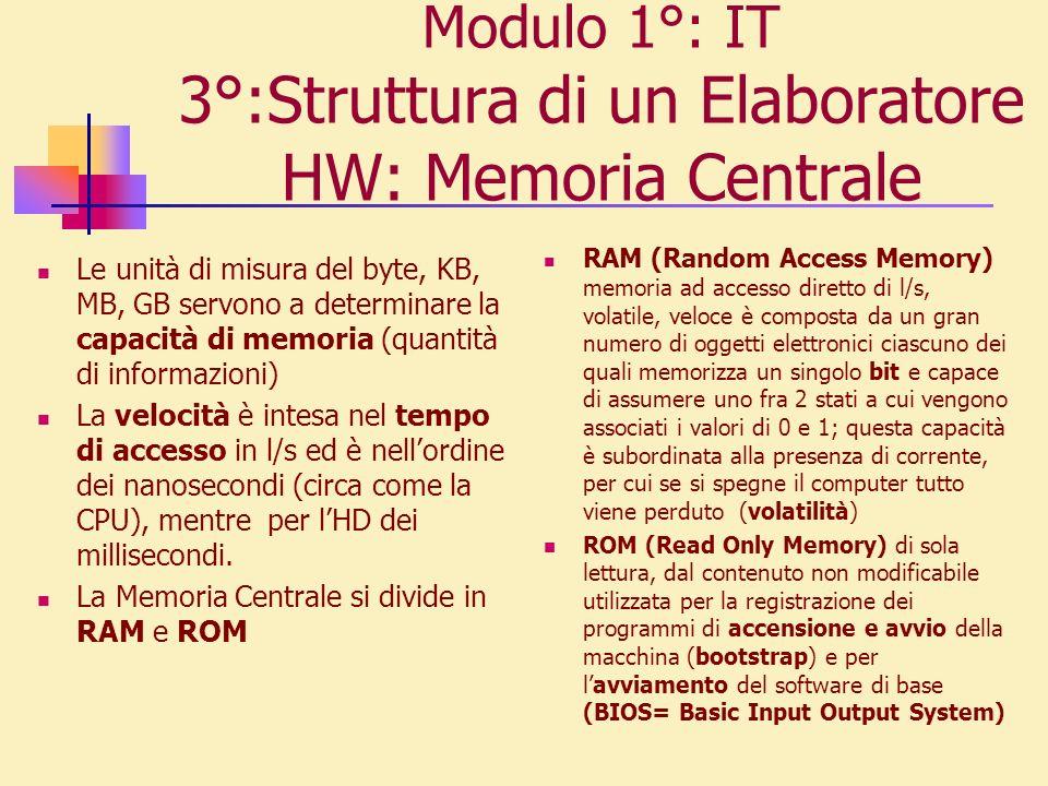 Modulo 1°: IT 3°:Struttura di un Elaboratore HW: Memoria Centrale