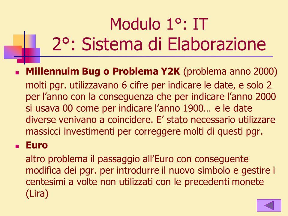 Modulo 1°: IT 2°: Sistema di Elaborazione