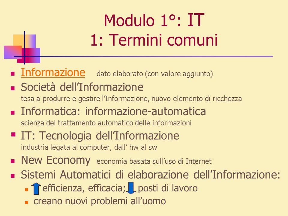 Modulo 1°: IT 1: Termini comuni