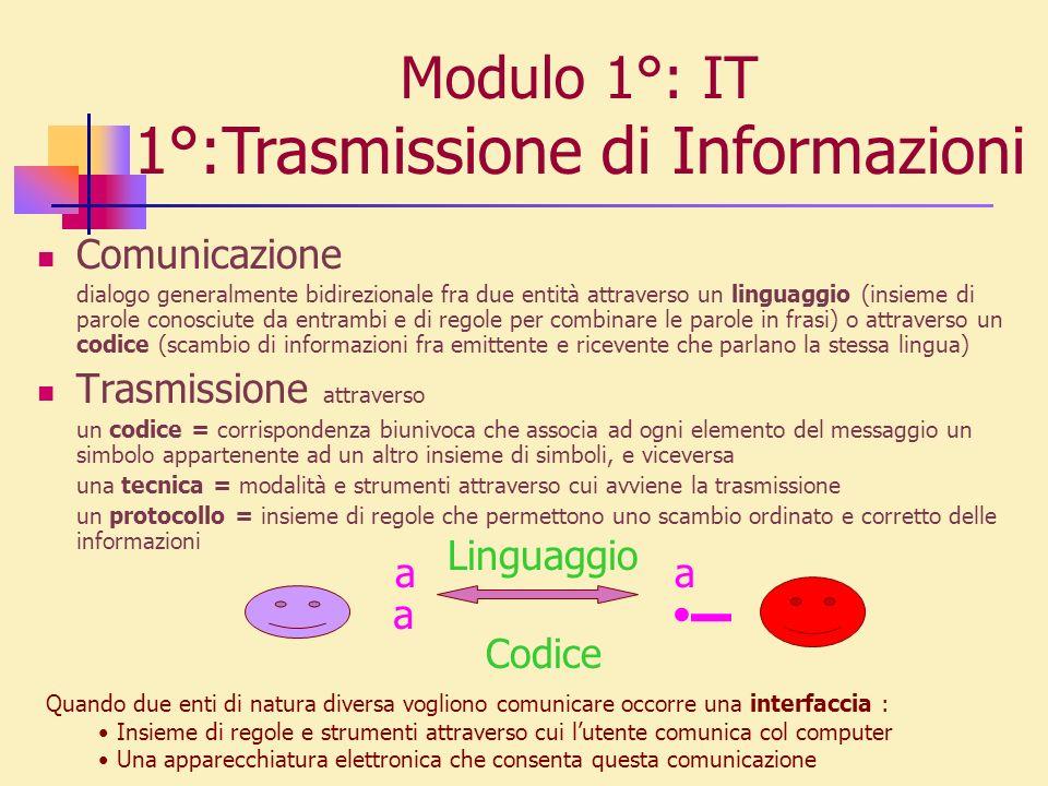 Modulo 1°: IT 1°:Trasmissione di Informazioni
