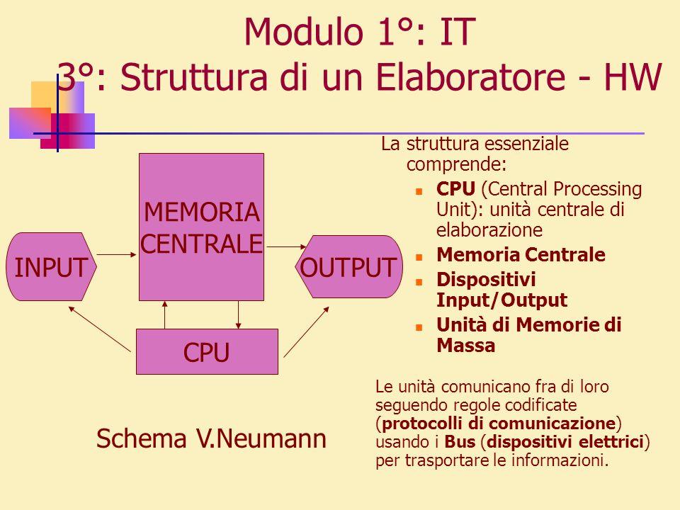 Modulo 1°: IT 3°: Struttura di un Elaboratore - HW
