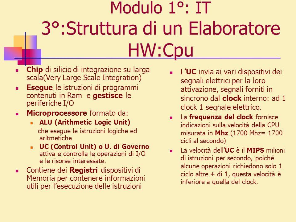 Modulo 1°: IT 3°:Struttura di un Elaboratore HW:Cpu