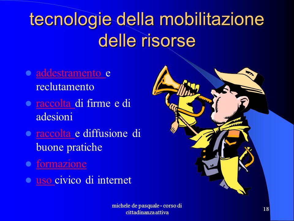tecnologie della mobilitazione delle risorse
