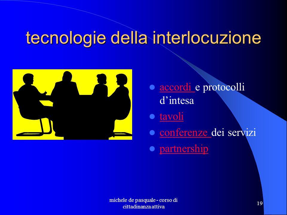 tecnologie della interlocuzione