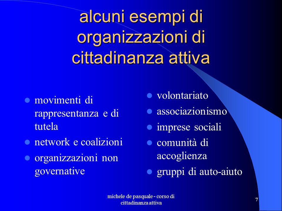 alcuni esempi di organizzazioni di cittadinanza attiva