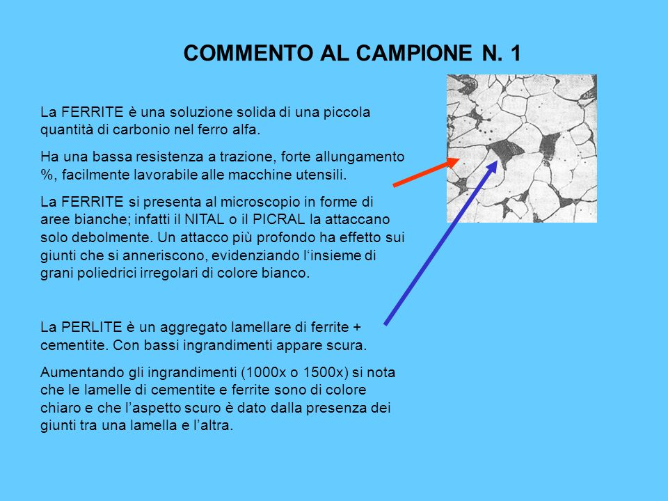 COMMENTO AL CAMPIONE N. 1La FERRITE è una soluzione solida di una piccola quantità di carbonio nel ferro alfa.