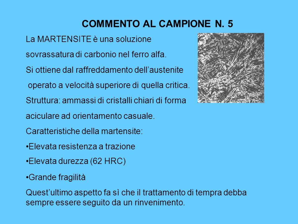 COMMENTO AL CAMPIONE N. 5 La MARTENSITE è una soluzione
