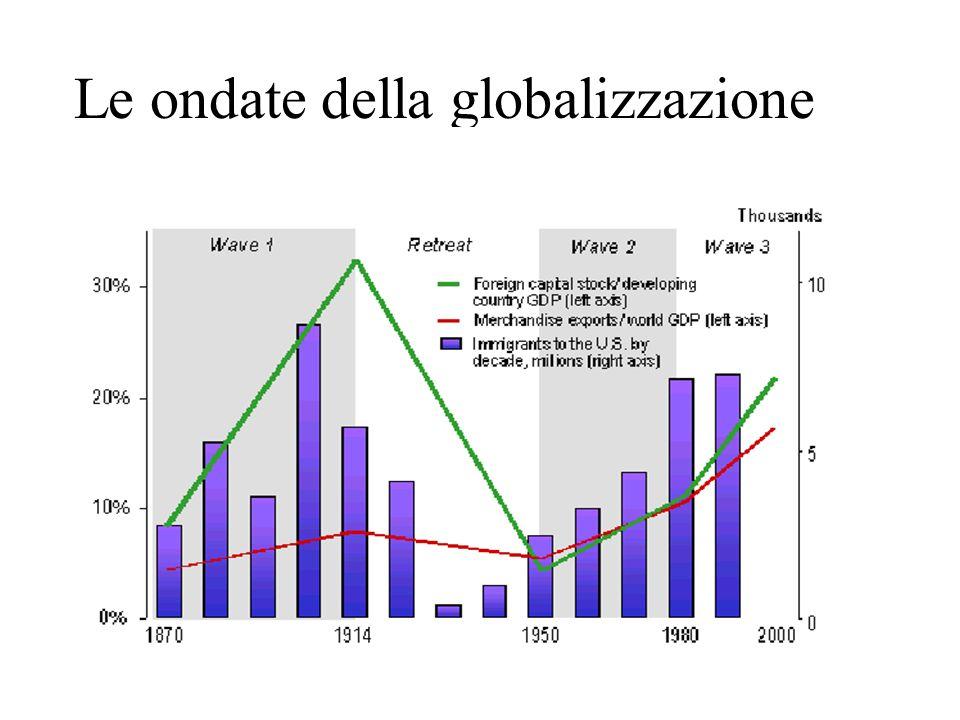 Le ondate della globalizzazione