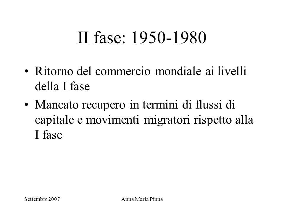 II fase: 1950-1980 Ritorno del commercio mondiale ai livelli della I fase.