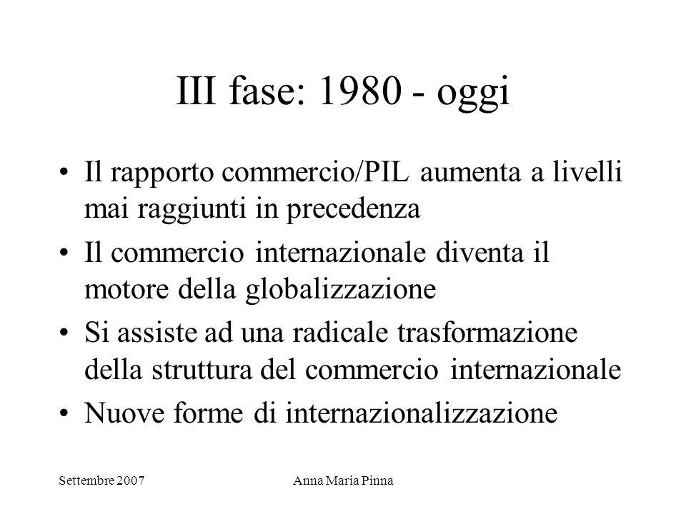 III fase: 1980 - oggi Il rapporto commercio/PIL aumenta a livelli mai raggiunti in precedenza.