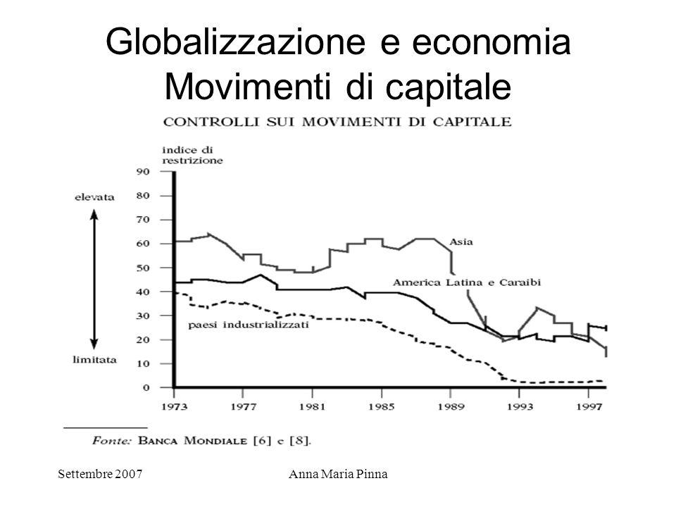 Globalizzazione e economia Movimenti di capitale
