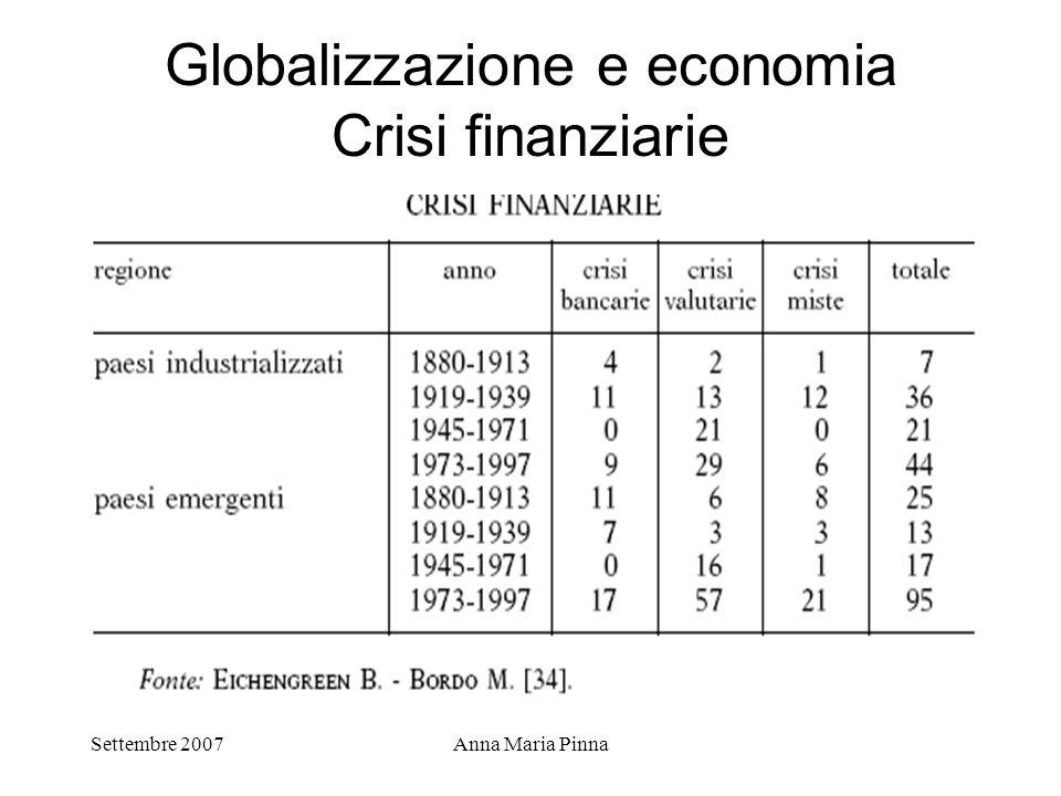 Globalizzazione e economia Crisi finanziarie