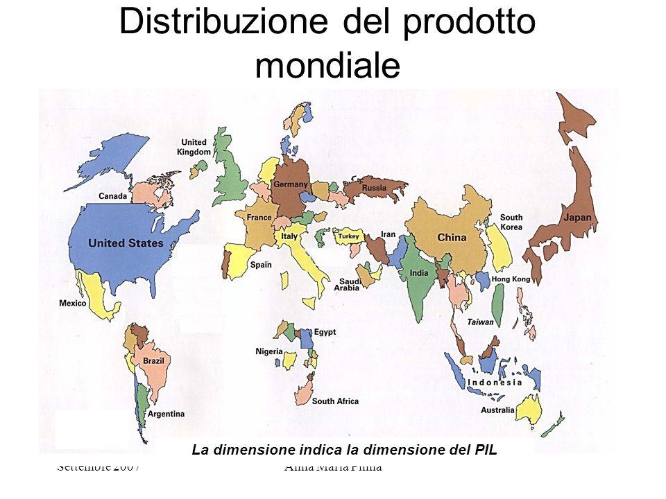 Distribuzione del prodotto mondiale