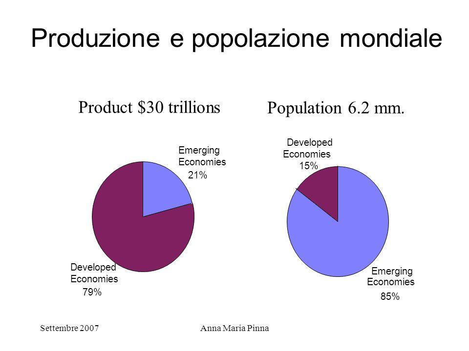 Produzione e popolazione mondiale