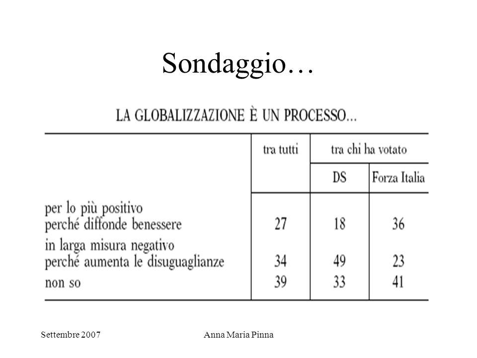 Sondaggio… Settembre 2007 Anna Maria Pinna