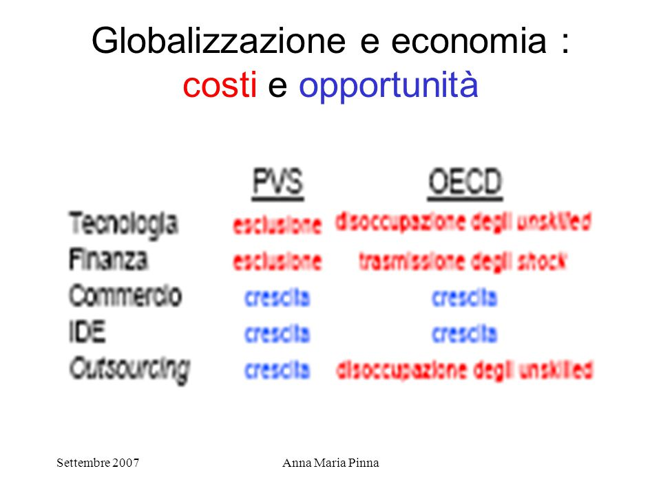 Globalizzazione e economia : costi e opportunità