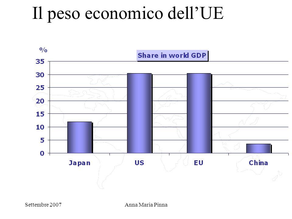 Il peso economico dell'UE