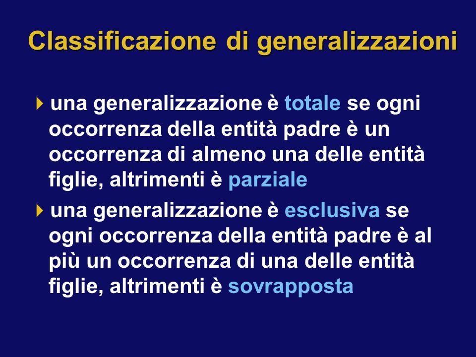 Classificazione di generalizzazioni