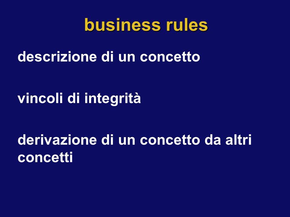 business rules descrizione di un concetto vincoli di integrità