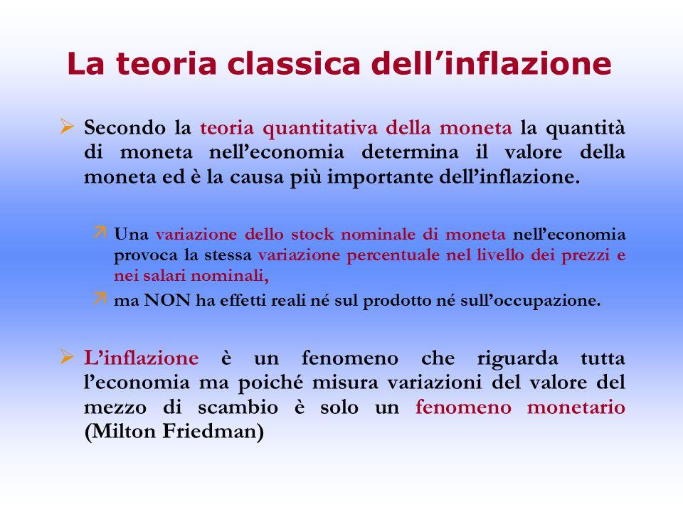 La teoria classica dell'inflazione