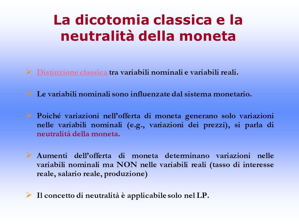 La dicotomia classica e la neutralità della moneta