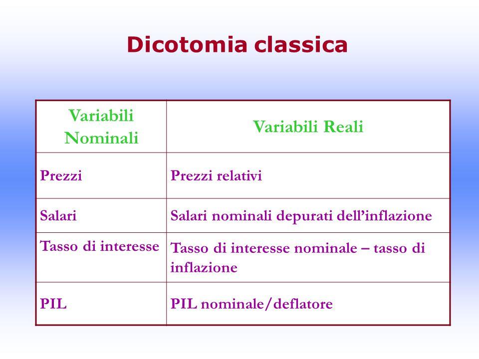 Dicotomia classica Variabili Nominali Variabili Reali Prezzi