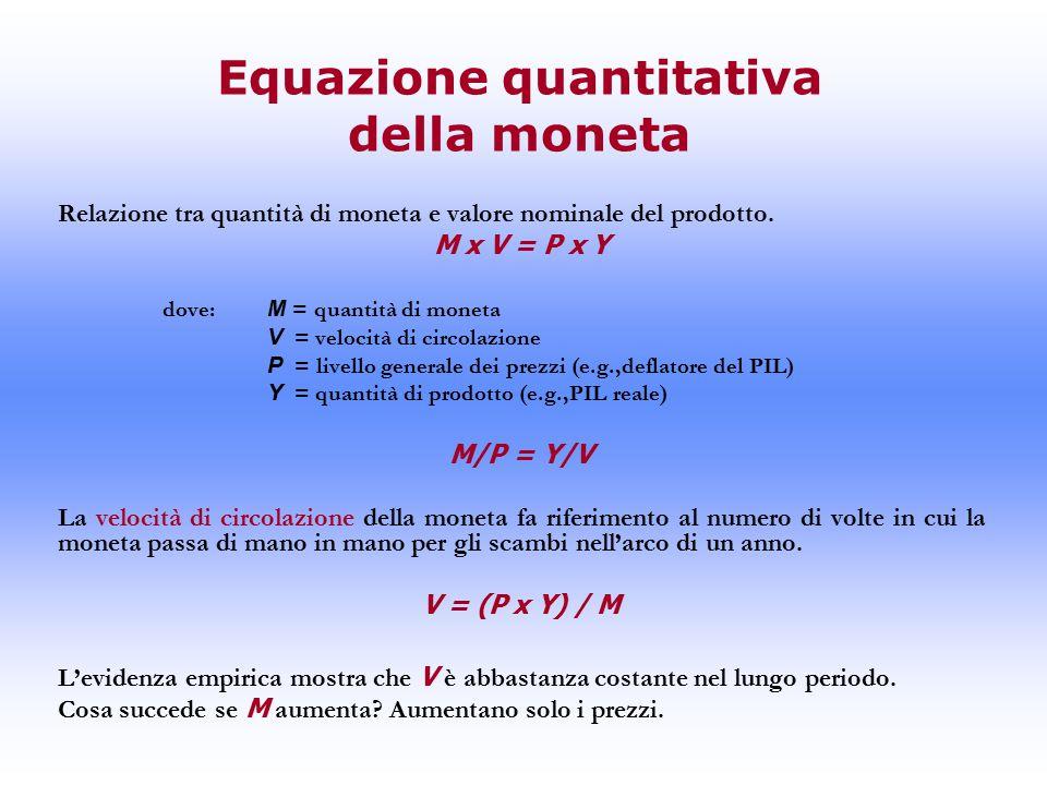 Equazione quantitativa della moneta