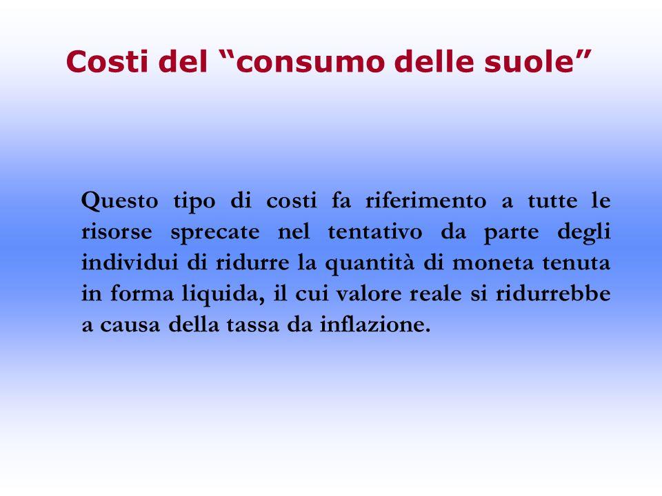 Costi del consumo delle suole