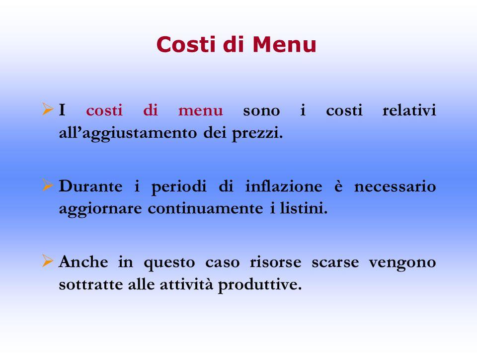 Costi di Menu I costi di menu sono i costi relativi all'aggiustamento dei prezzi.