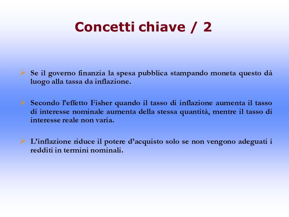 Concetti chiave / 2 Se il governo finanzia la spesa pubblica stampando moneta questo dà luogo alla tassa da inflazione.