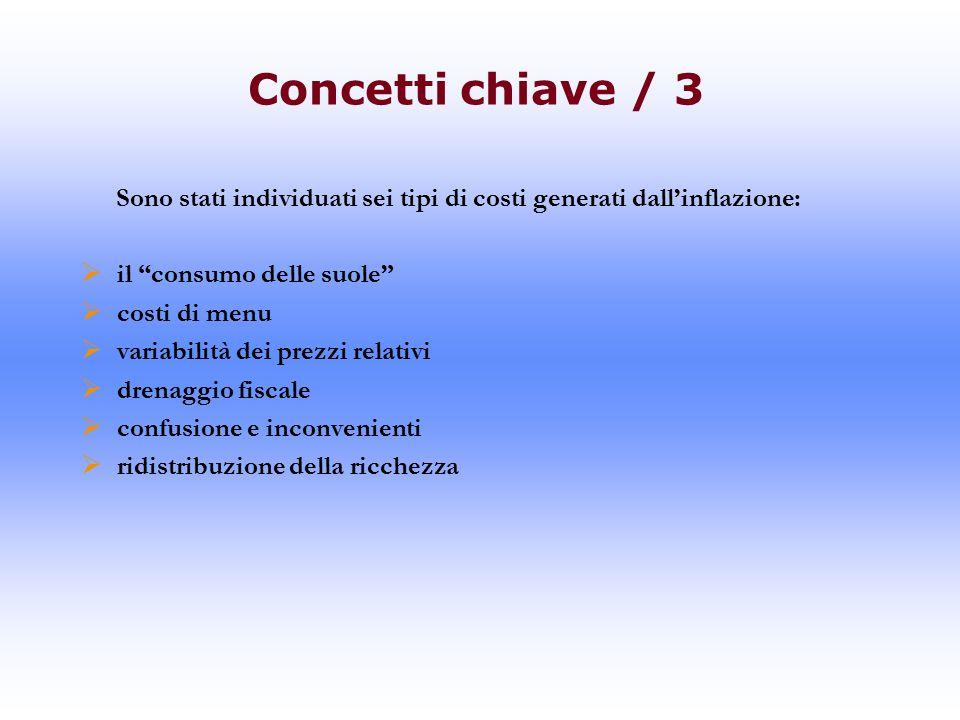 Concetti chiave / 3 Sono stati individuati sei tipi di costi generati dall'inflazione: il consumo delle suole