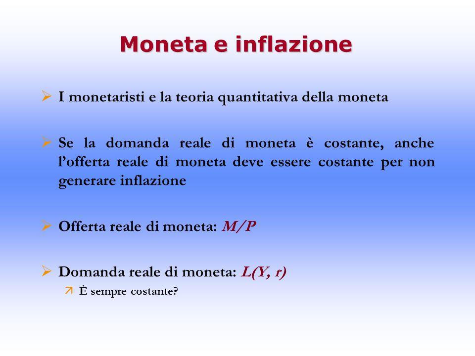 Moneta e inflazione I monetaristi e la teoria quantitativa della moneta.