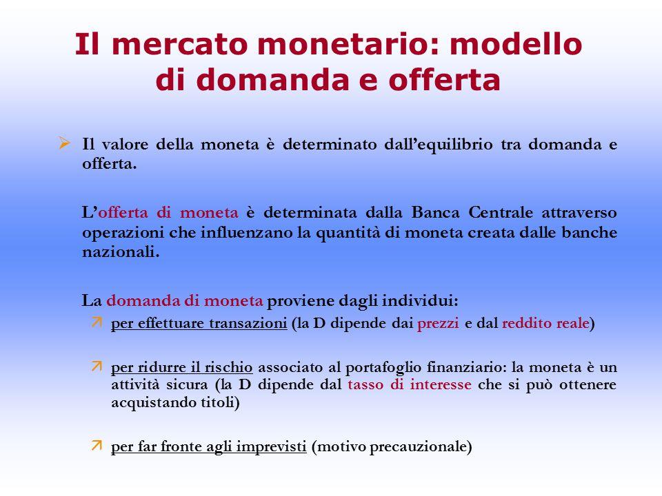 Il mercato monetario: modello di domanda e offerta
