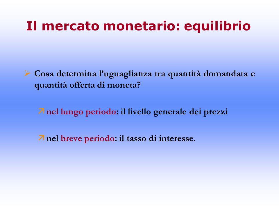 Il mercato monetario: equilibrio
