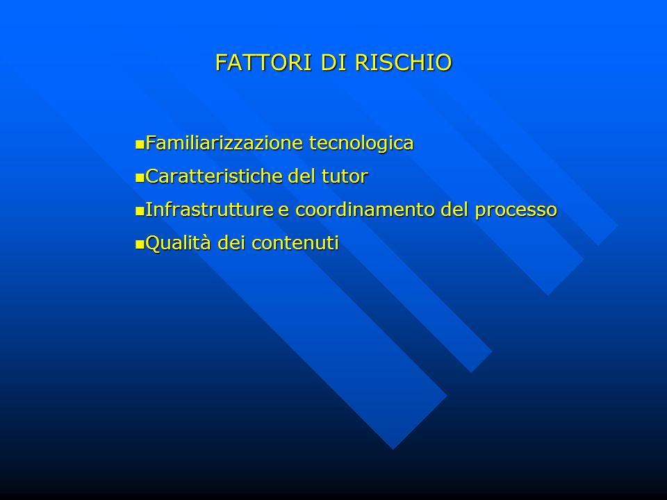 FATTORI DI RISCHIO Familiarizzazione tecnologica