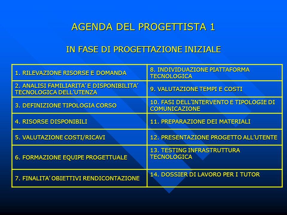 AGENDA DEL PROGETTISTA 1