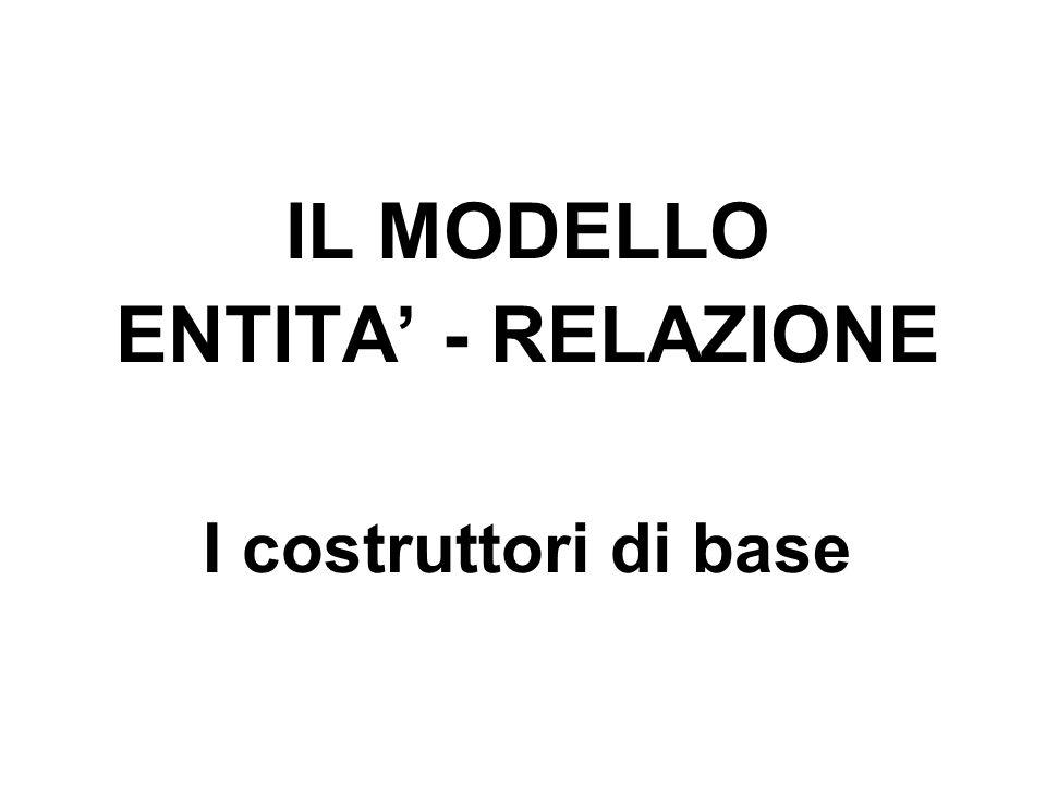 IL MODELLO ENTITA' - RELAZIONE I costruttori di base