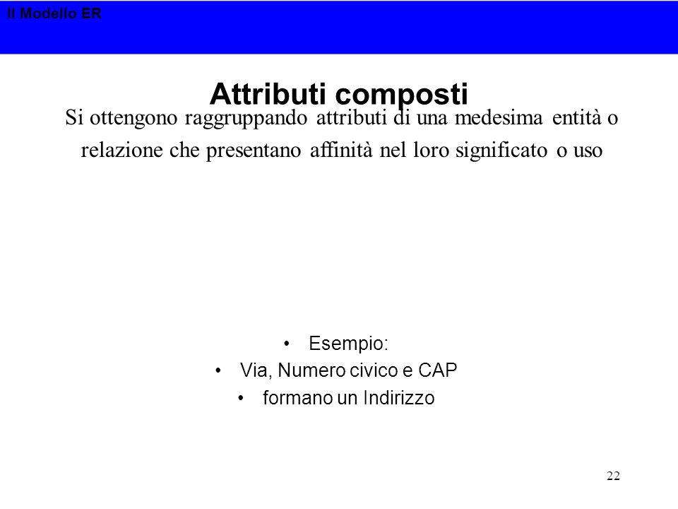 Attributi composti Si ottengono raggruppando attributi di una medesima entità o relazione che presentano affinità nel loro significato o uso.
