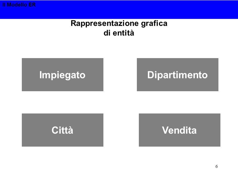 Rappresentazione grafica di entità